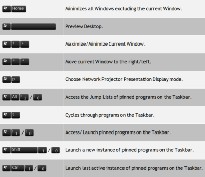 how to add keyboard shortcut in windows 7